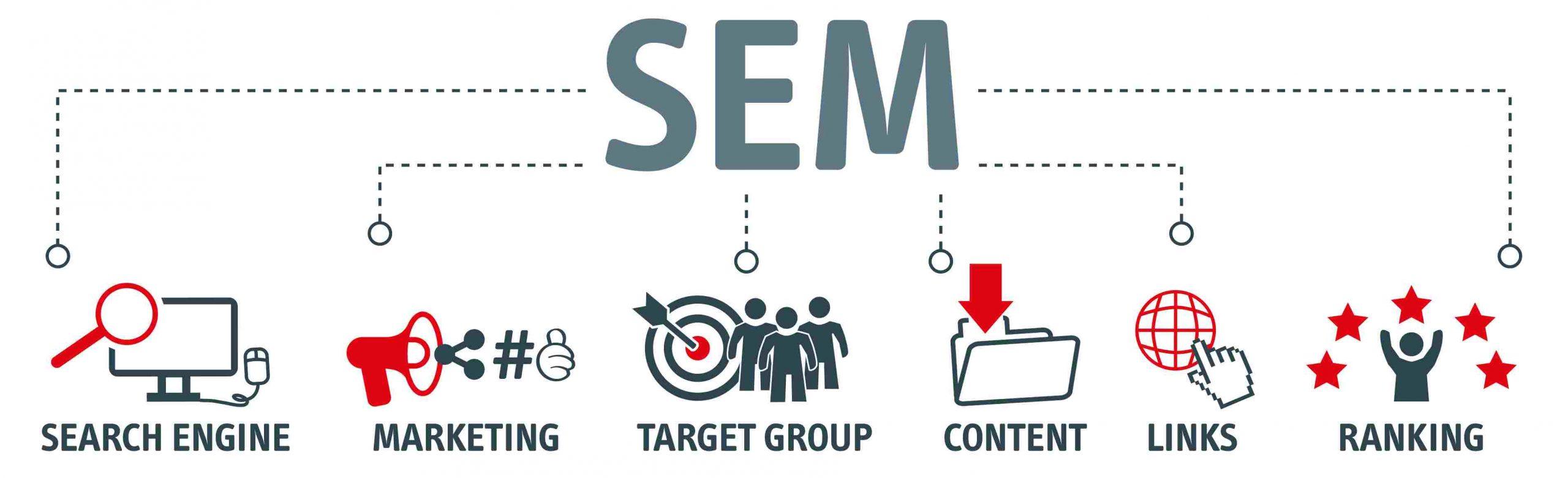 SEM Campaigns